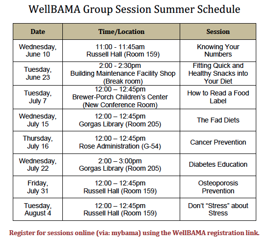 Updated group sessions for website SUMMER 2015