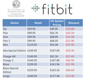 Fitbit Pricing